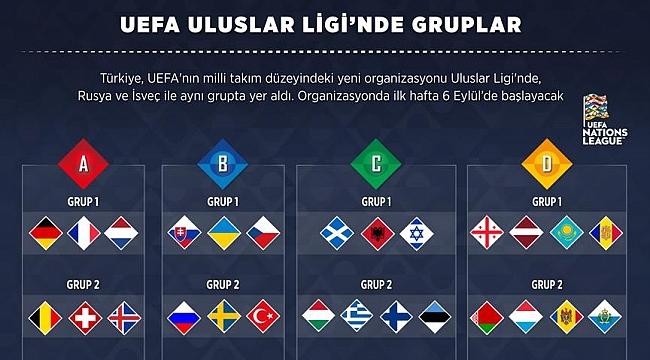 UEFA Uluslar Ligi statüsü nasıl? Milli Takımımız finallere nasıl katılabilir?