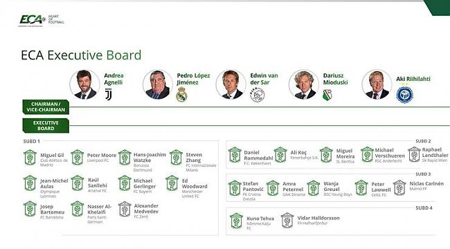Ali Koç Avrupa Kulüpler Birliği İcra Kurulu'nda