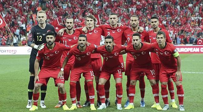 FIFA sıralamasında 36. basamağa yükseldik