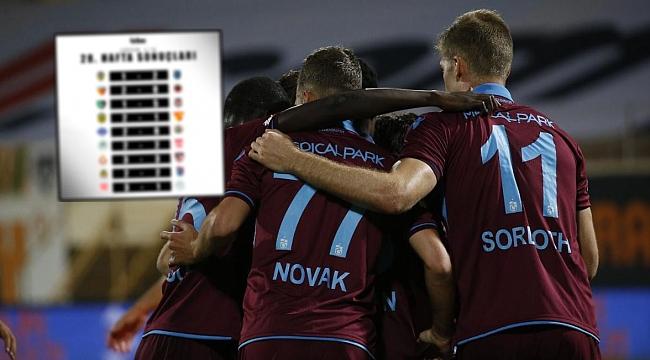 Trabzonspor'un bu sezonki kabusu