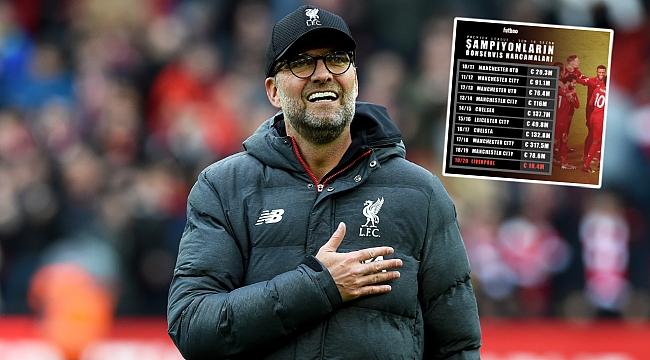 Son 10 yılda Liverpool'dan ilk