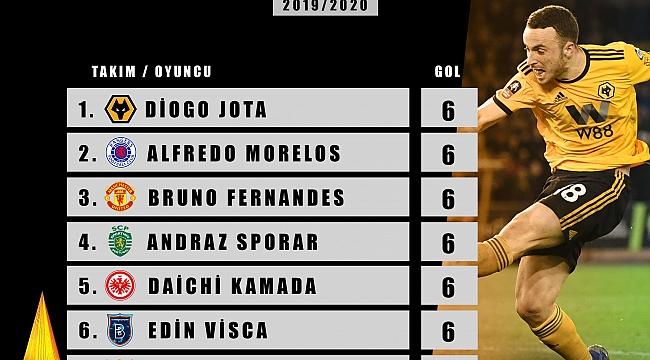 Avrupa Ligi'nde gol krallığı yarışı!