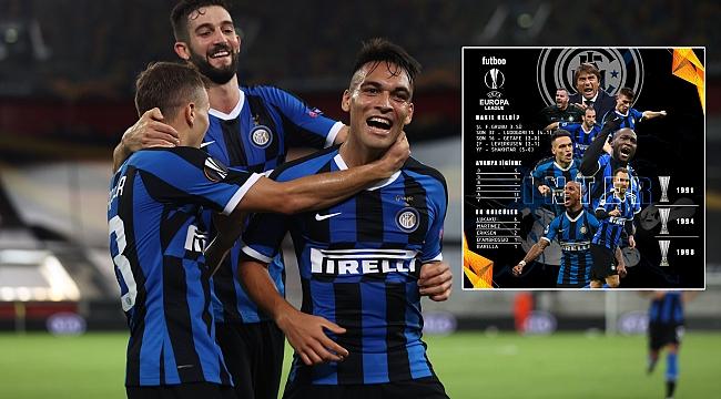 Inter'in final öncesi artıları, eksileri