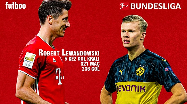 Bundesliga gol kralı adayları