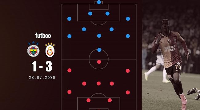 Galatasaray'ın Kadıköy'deki unutulmaz 11'i