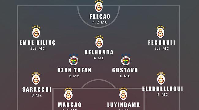 Galatasaray ve Fenerbahçe'nin en değerli karma 11'i
