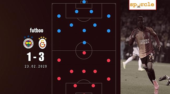 QUIZ | 1 dakikada Galatasaray 11'i