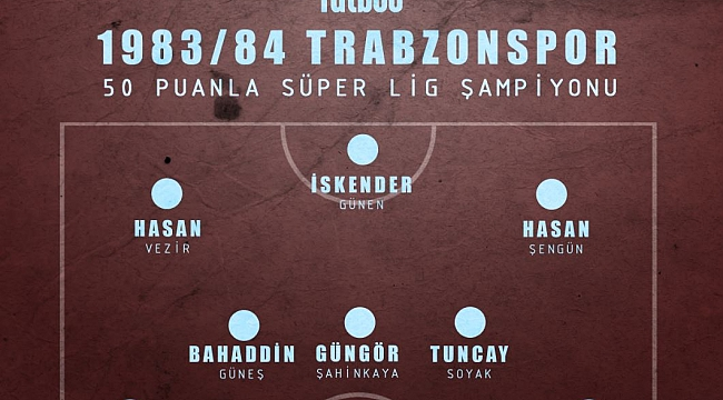 Trabzonspor'un efsane şampiyon kadrosu