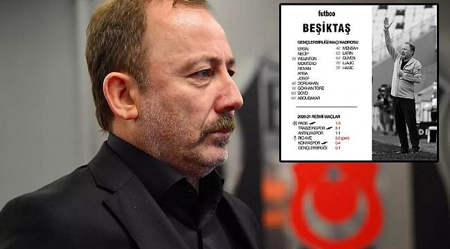 ANALİZ | İlk 4 haftada Beşiktaş