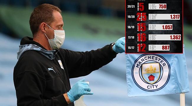 Pandeminin transfer sezonuna etkisi