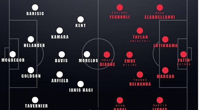 Rangers - Galatasaray muhtemel 11'ler