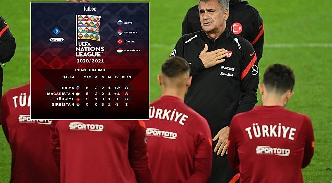 Türkiye'nin gruptaki şansı ne?
