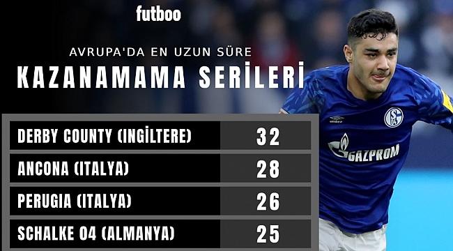 Ozan Kabak ve Schalke rekora doğru koşuyor!