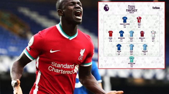 Fantasy Premier League 21. hafta kadro tercihleri
