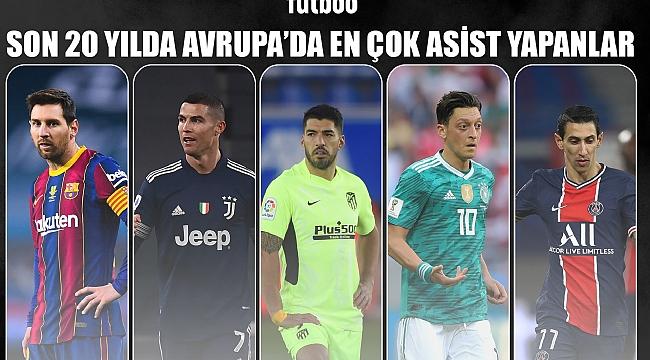 Son 20 yılda en çok asist yapanlar & Mesut Özil