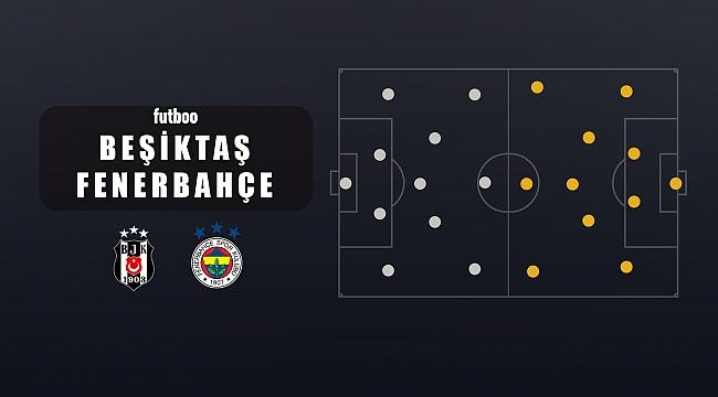 Beşiktaş - Fenerbahçe muhtemel 11'ler