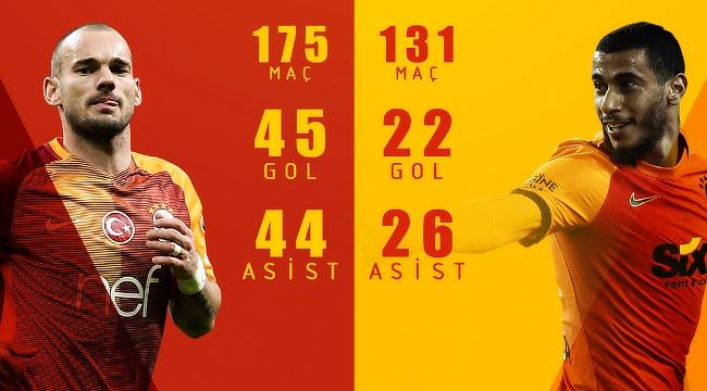 Sneijder mi, Belhanda mı?