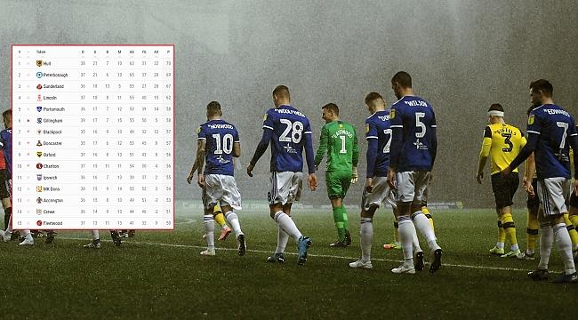 Avrupa'nın en çekişmeli ligi! İlk 15