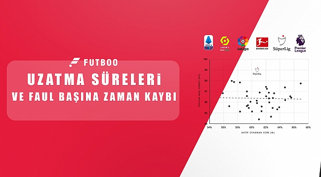 En çok uzayan lig; Süper Lig!