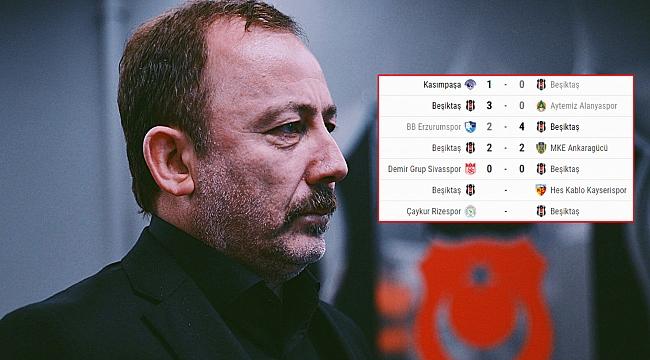 Beşiktaş için 'şampiyonluk' hesabı