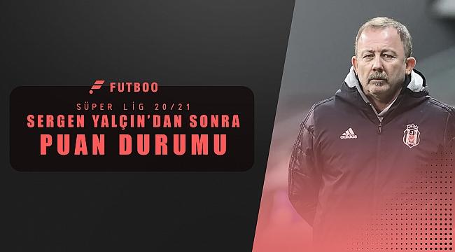Sergen Yalçın'dan sonra Süper Lig