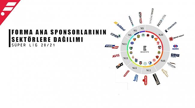 Süper Lig forma sponsorları!