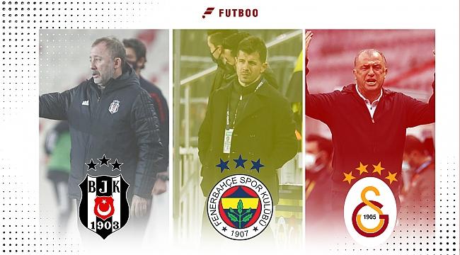 Süper Lig şampiyonluk ihtimalleri