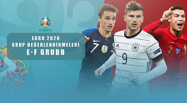 EURO2020'deki 'ölüm grubu'