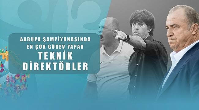 EURO2020'den en çok görev yapan teknik direktörler