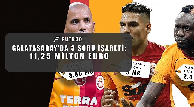 11,25 milyon euroluk soru