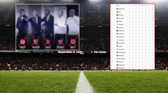 Süper Lig'de merak edilen soru